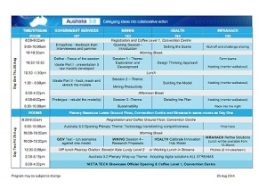 Australia 3.0 Full Program 2014.2_tmb